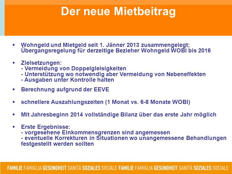 Der neue Mietbeitrag  Wohngeld und Mietgeld seit 1.