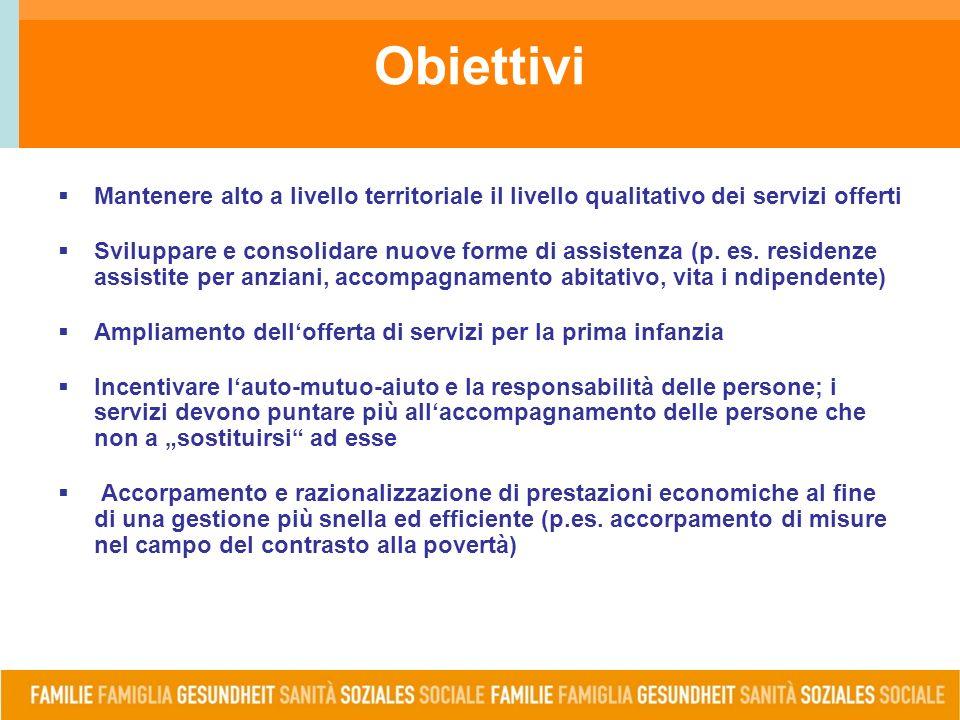Obiettivi  Mantenere alto a livello territoriale il livello qualitativo dei servizi offerti  Sviluppare e consolidare nuove forme di assistenza (p.
