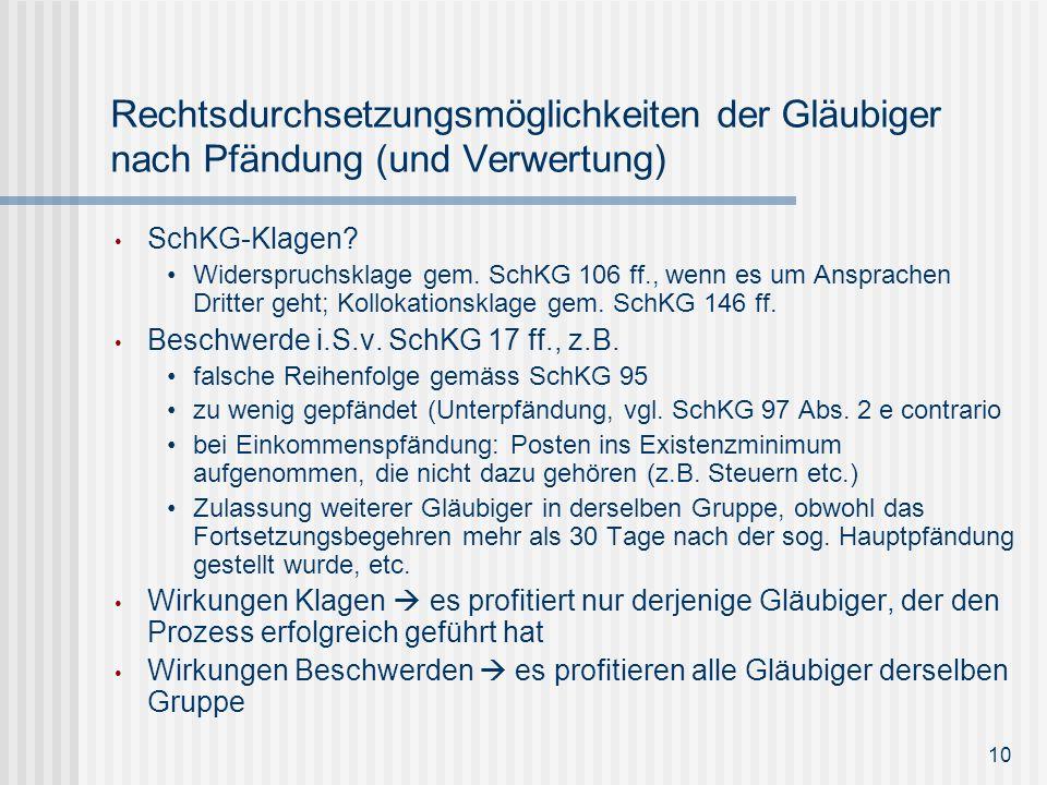 Rechtsdurchsetzungsmöglichkeiten der Gläubiger nach Pfändung (und Verwertung) SchKG-Klagen? Widerspruchsklage gem. SchKG 106 ff., wenn es um Ansprache