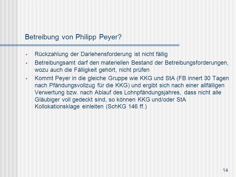 Betreibung von Philipp Peyer? Rückzahlung der Darlehensforderung ist nicht fällig Betreibungsamt darf den materiellen Bestand der Betreibungsforderung