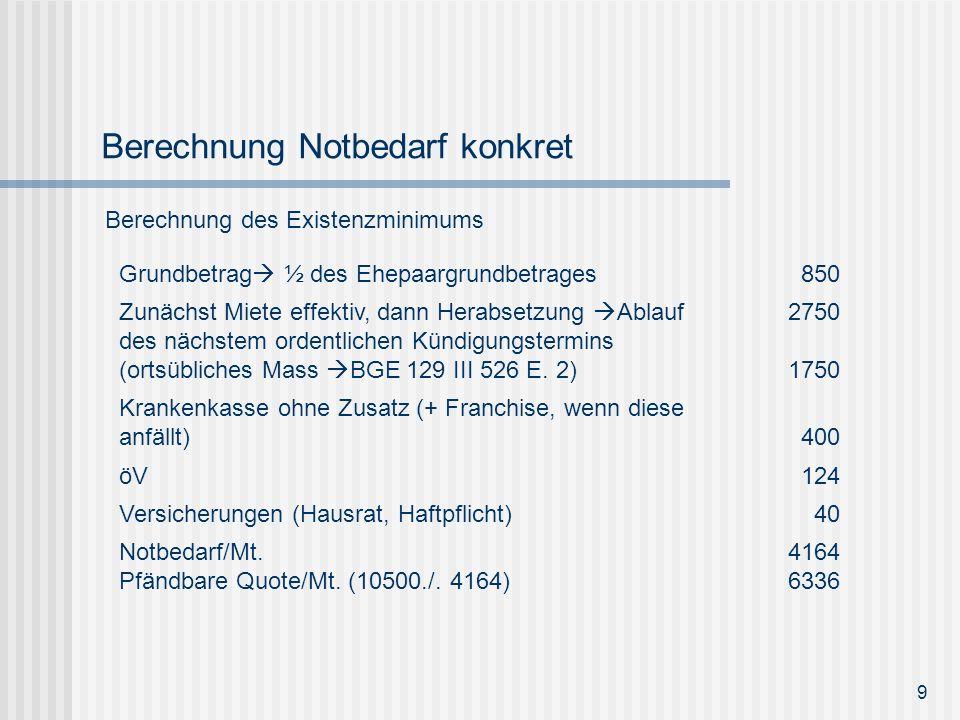 Rechtsdurchsetzungsmöglichkeiten der Gläubiger nach Pfändung (und Verwertung) SchKG-Klagen.