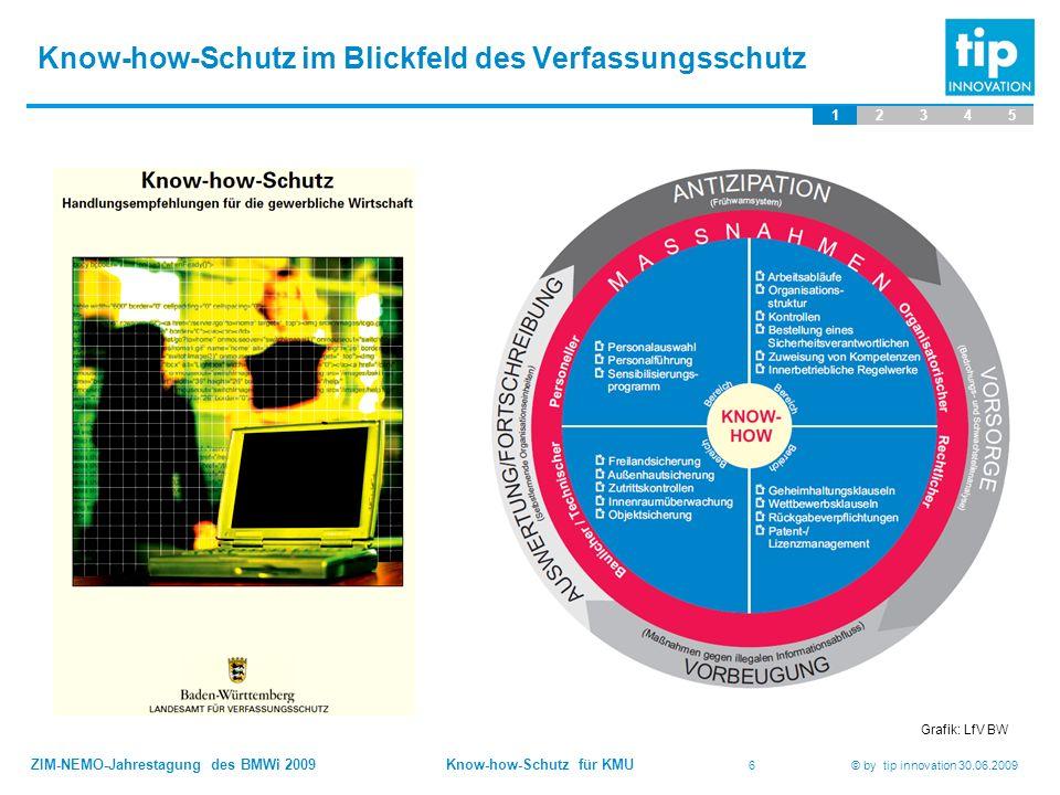 ZIM-NEMO-Jahrestagung des BMWi 2009 Know-how-Schutz für KMU 6 © by tip innovation 30.06.2009 Know-how-Schutz im Blickfeld des Verfassungsschutz 12345
