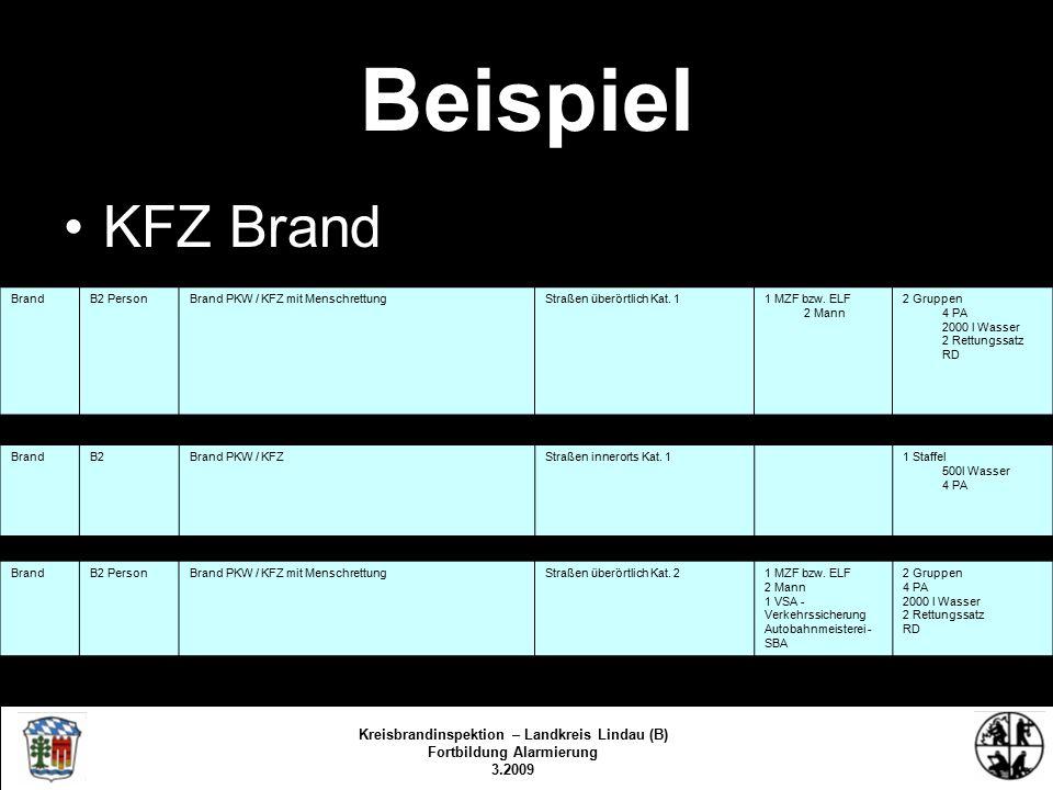 Beispiel KFZ Brand BrandB2 PersonBrand PKW / KFZ mit MenschrettungStraßen überörtlich Kat.