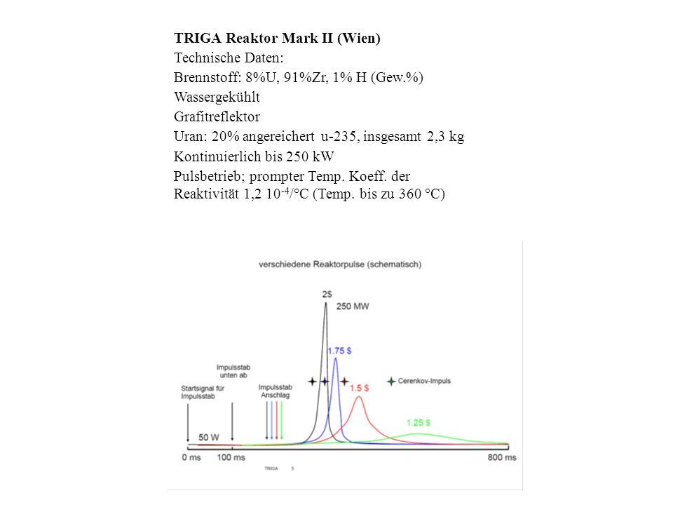 TRIGA Reaktor Mark II (Wien) Technische Daten: Brennstoff: 8%U, 91%Zr, 1% H (Gew.%) Wassergekühlt Grafitreflektor Uran: 20% angereichert u-235, insges