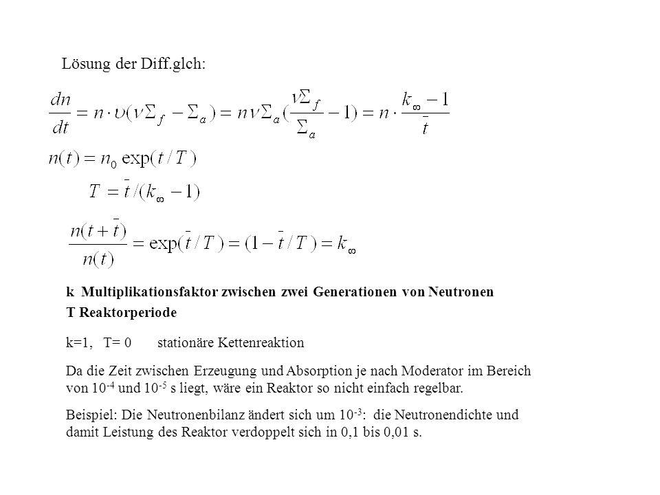 Lösung der Diff.glch: k Multiplikationsfaktor zwischen zwei Generationen von Neutronen T Reaktorperiode k=1, T= 0 stationäre Kettenreaktion Da die Zei