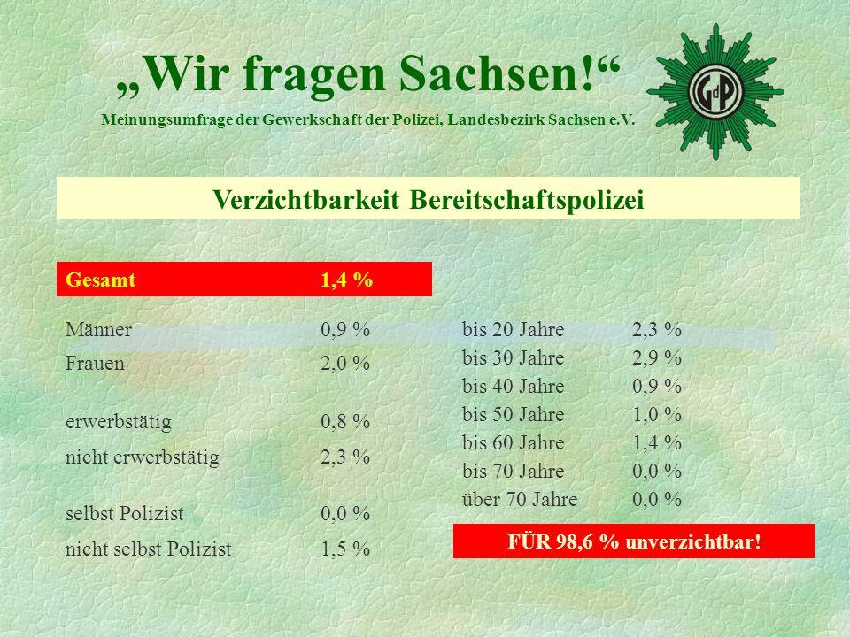 Gesamt 1,4 % Männer 0,9 % Frauen2,0 % erwerbstätig0,8 % nicht erwerbstätig2,3 % selbst Polizist0,0 % nicht selbst Polizist1,5 % bis 20 Jahre 2,3 % bis