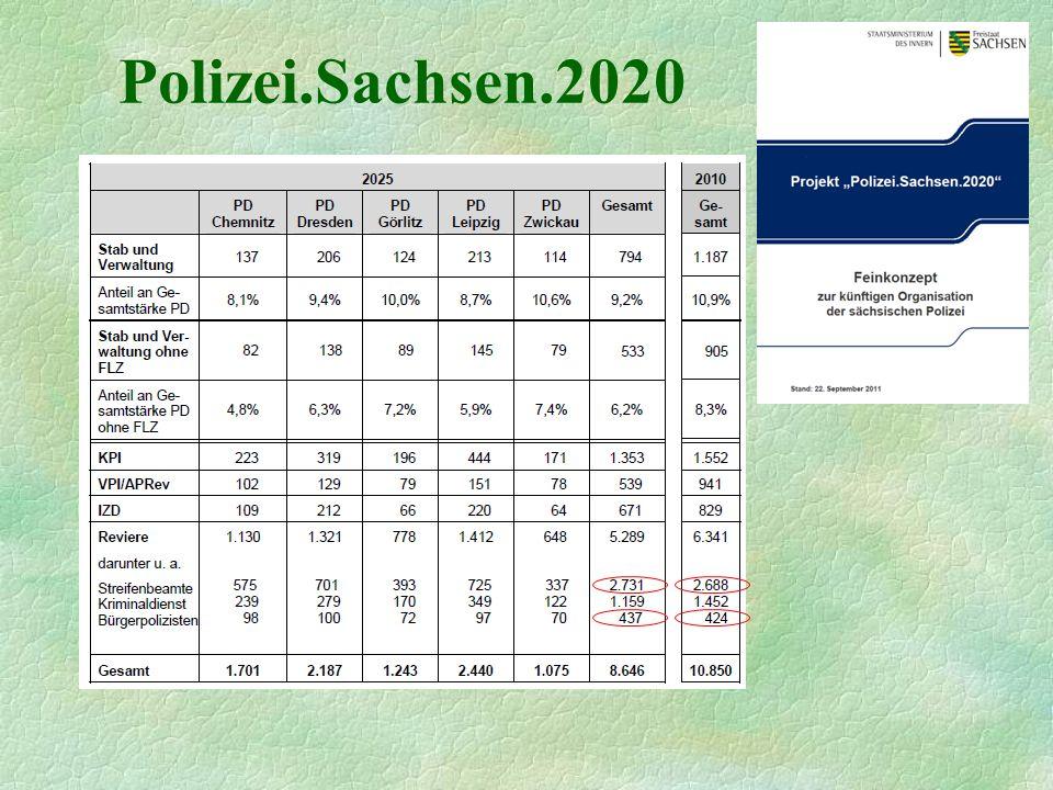 Polizei.Sachsen.2020