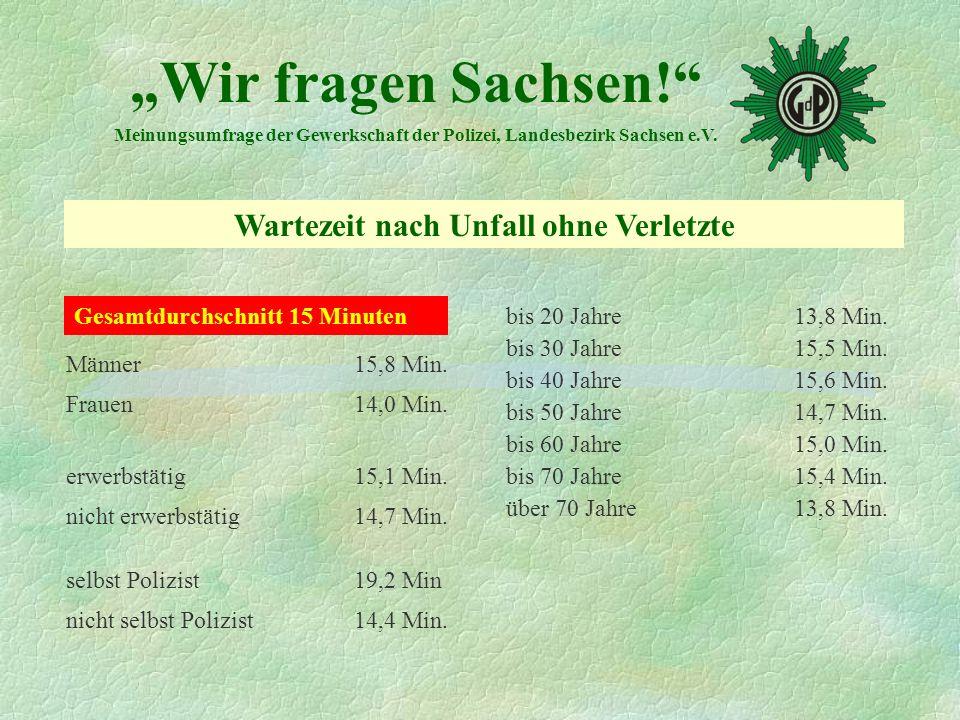 Gesamtdurchschnitt 15 Minuten Männer 15,8 Min. Frauen14,0 Min. erwerbstätig15,1 Min. nicht erwerbstätig14,7 Min. selbst Polizist19,2 Min nicht selbst