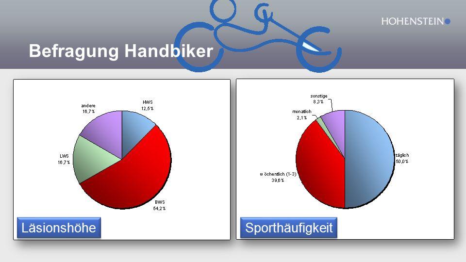 Befragung Handbiker Läsionshöhe Sporthäufigkeit