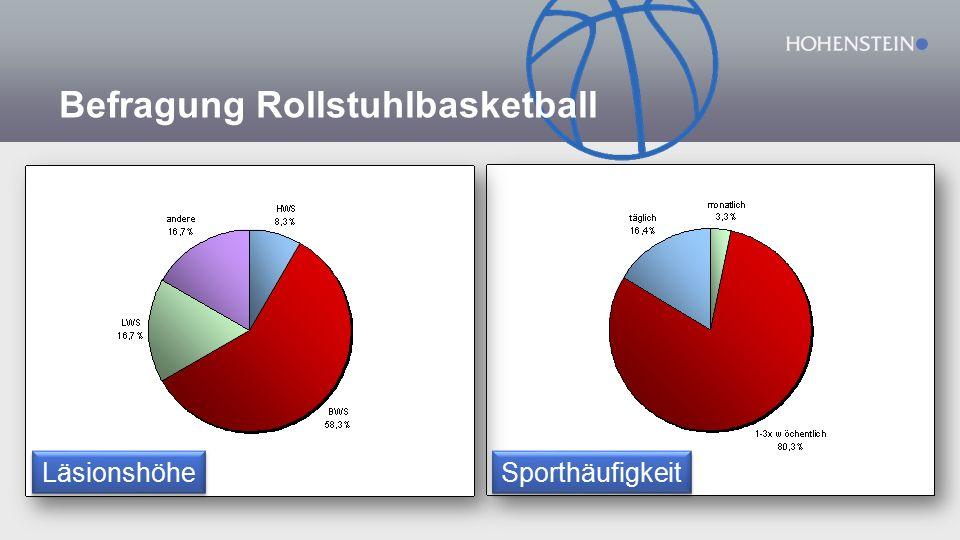 Befragung Rollstuhlbasketball Läsionshöhe Sporthäufigkeit