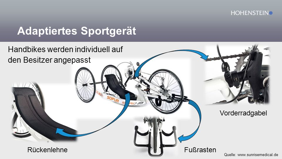Adaptiertes Sportgerät Quelle: www.sunrisemedical.de Vorderradgabel FußrastenRückenlehne Handbikes werden individuell auf den Besitzer angepasst