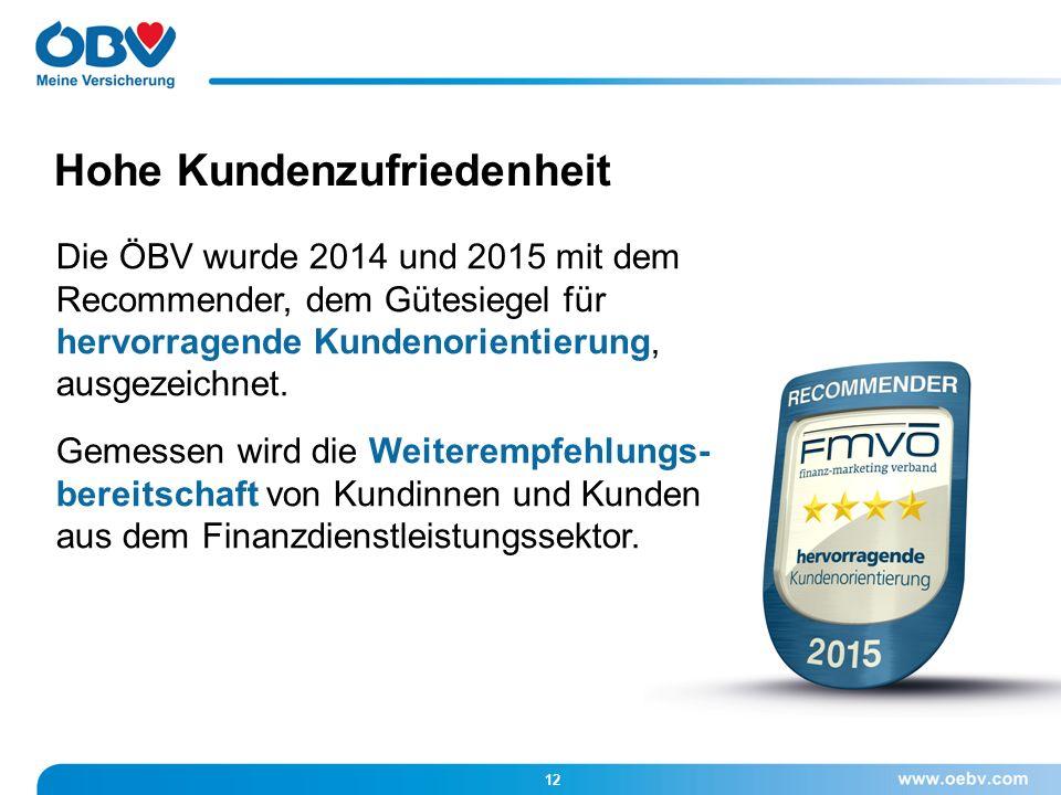 Hohe Kundenzufriedenheit Die ÖBV wurde 2014 und 2015 mit dem Recommender, dem Gütesiegel für hervorragende Kundenorientierung, ausgezeichnet.