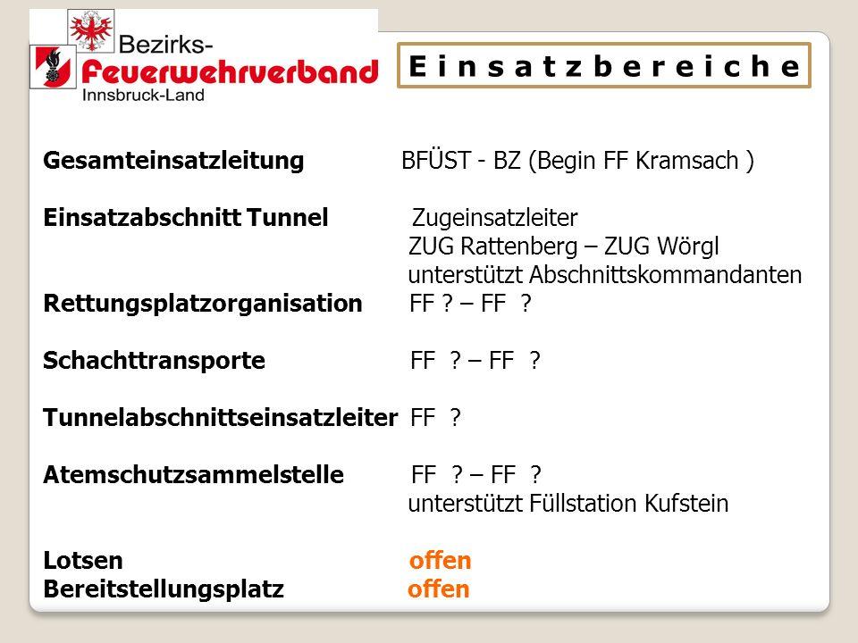 Gesamteinsatzleitung BFÜST - BZ (Begin FF Kramsach ) Einsatzabschnitt Tunnel Zugeinsatzleiter ZUG Rattenberg – ZUG Wörgl unterstützt Abschnittskommandanten Rettungsplatzorganisation FF .