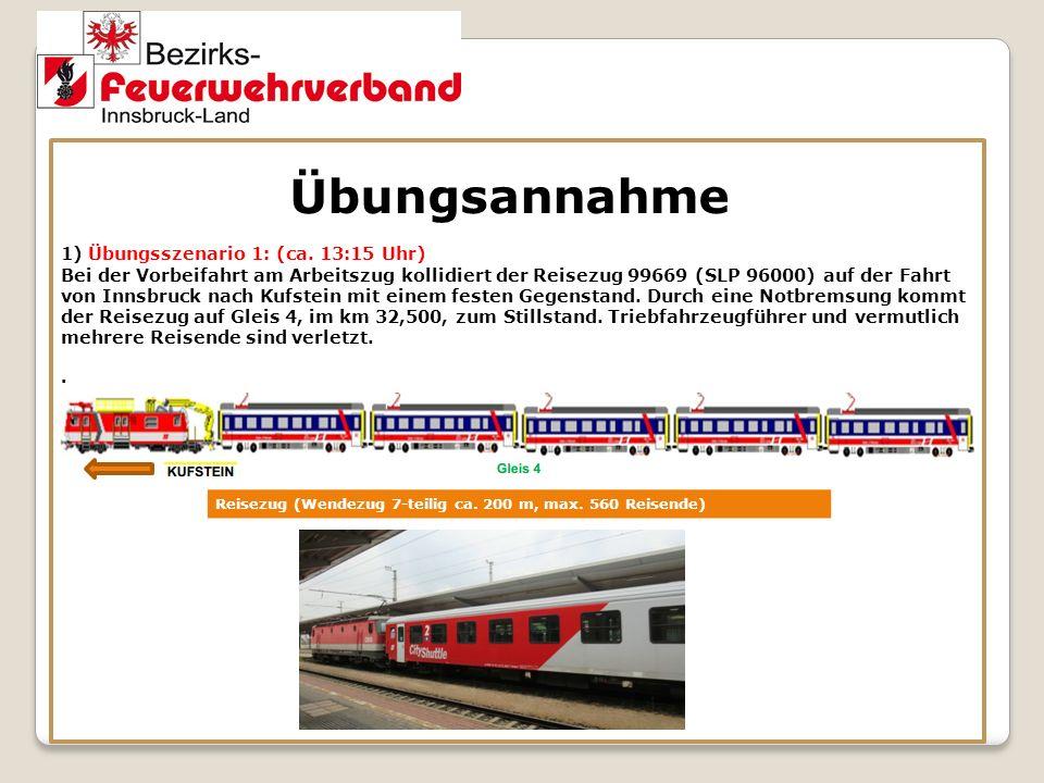 Übungsannahme 1) Übungsszenario 1: (ca. 13:15 Uhr) Bei der Vorbeifahrt am Arbeitszug kollidiert der Reisezug 99669 (SLP 96000) auf der Fahrt von Innsb