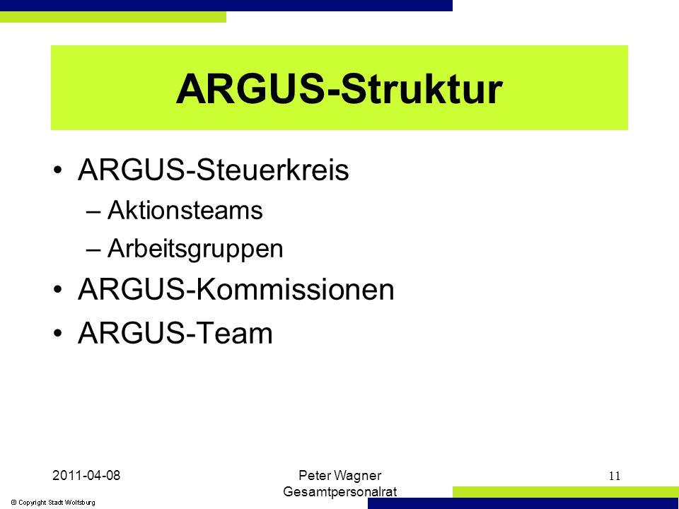 2011-04-08Peter Wagner Gesamtpersonalrat 11 ARGUS-Struktur ARGUS-Steuerkreis –Aktionsteams –Arbeitsgruppen ARGUS-Kommissionen ARGUS-Team