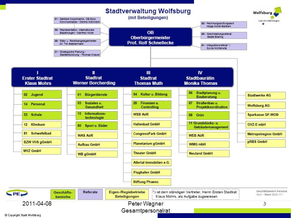 """2011-04-08Peter Wagner Gesamtpersonalrat 14 ARGUS-Steuerkreis ist zeitgleich Arbeitsschutzausschuss Entscheidung über Grundsatzfragen des Arbeitsschutzes, der Gesundheitsförderung und der Schwerbehindertenförderung setzt gesamtstädtische Prioritäten und Standards des betrieblichen Gesundheitsmanagements setzt Unterarbeitsgruppen zur Vorbereitung ein ist """"Empfänger der Berichte aus den jeweiligen ARGUS-Kommissionen"""