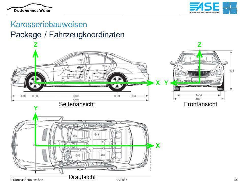 SS 20162 Karosseriebauweisen15 Karosseriebauweisen Package / Fahrzeugkoordinaten Seitenansicht Draufsicht Frontansicht X Y ZZ Y X