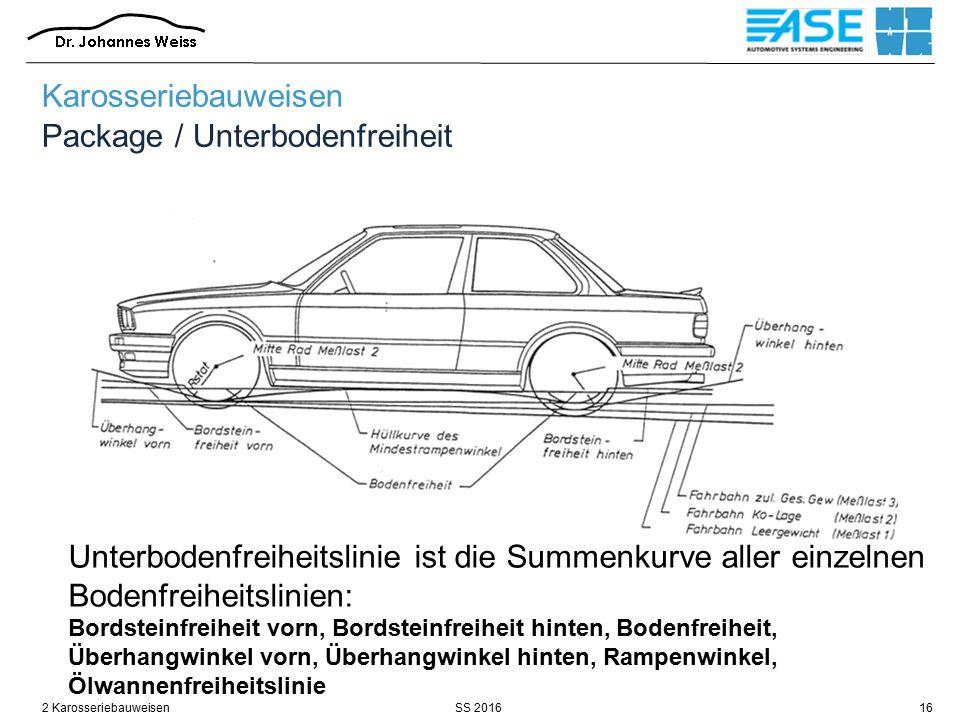 SS 20162 Karosseriebauweisen16 Karosseriebauweisen Package / Unterbodenfreiheit Unterbodenfreiheitslinie ist die Summenkurve aller einzelnen Bodenfrei