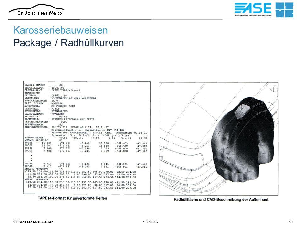 SS 20162 Karosseriebauweisen21 Karosseriebauweisen Package / Radhüllkurven