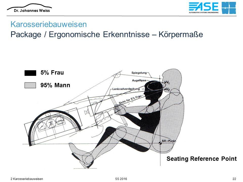 SS 20162 Karosseriebauweisen22 Karosseriebauweisen Package / Ergonomische Erkenntnisse – Körpermaße 5% Frau 95% Mann Seating Reference Point