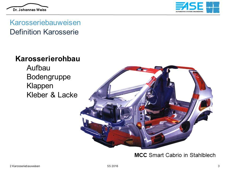 SS 20162 Karosseriebauweisen3 Karosserierohbau Aufbau Bodengruppe Klappen Kleber & Lacke MCC Smart Cabrio in Stahlblech Karosseriebauweisen Definition