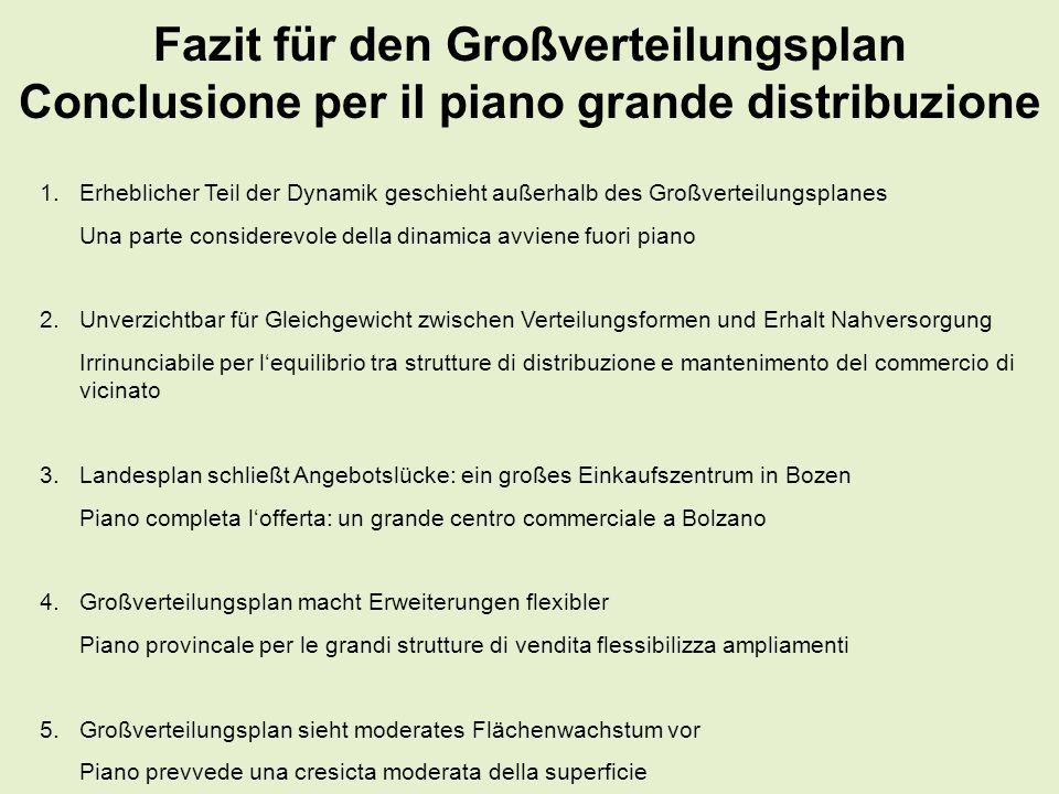 Fazit für den Großverteilungsplan Conclusione per il piano grande distribuzione 1.Erheblicher Teil der Dynamik geschieht außerhalb des Großverteilungs