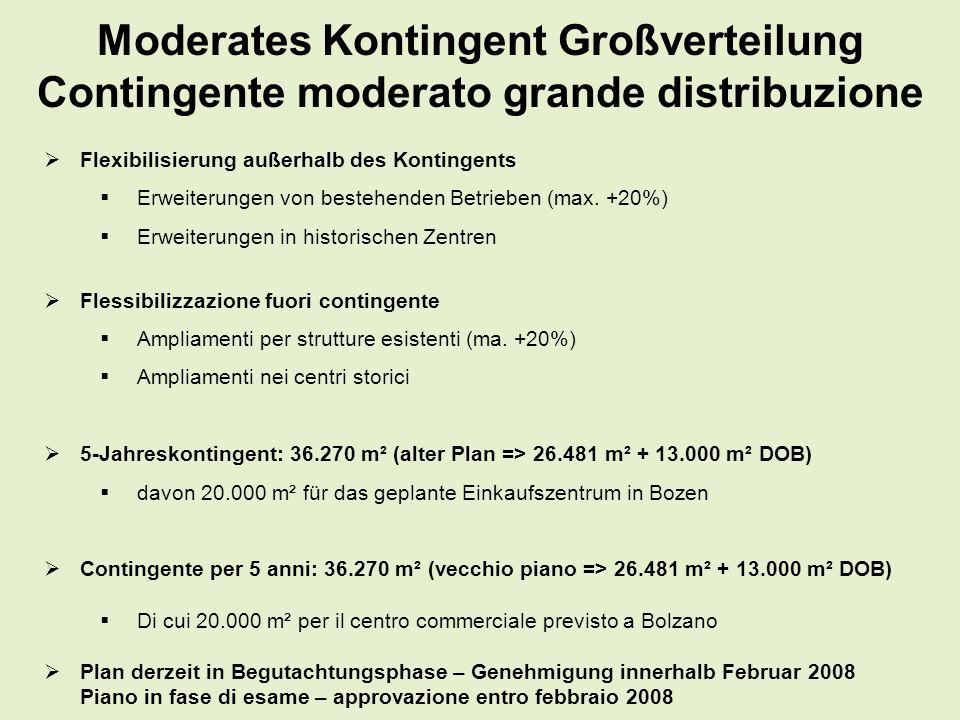Moderates Kontingent Großverteilung Contingente moderato grande distribuzione  Flexibilisierung außerhalb des Kontingents  Erweiterungen von bestehe
