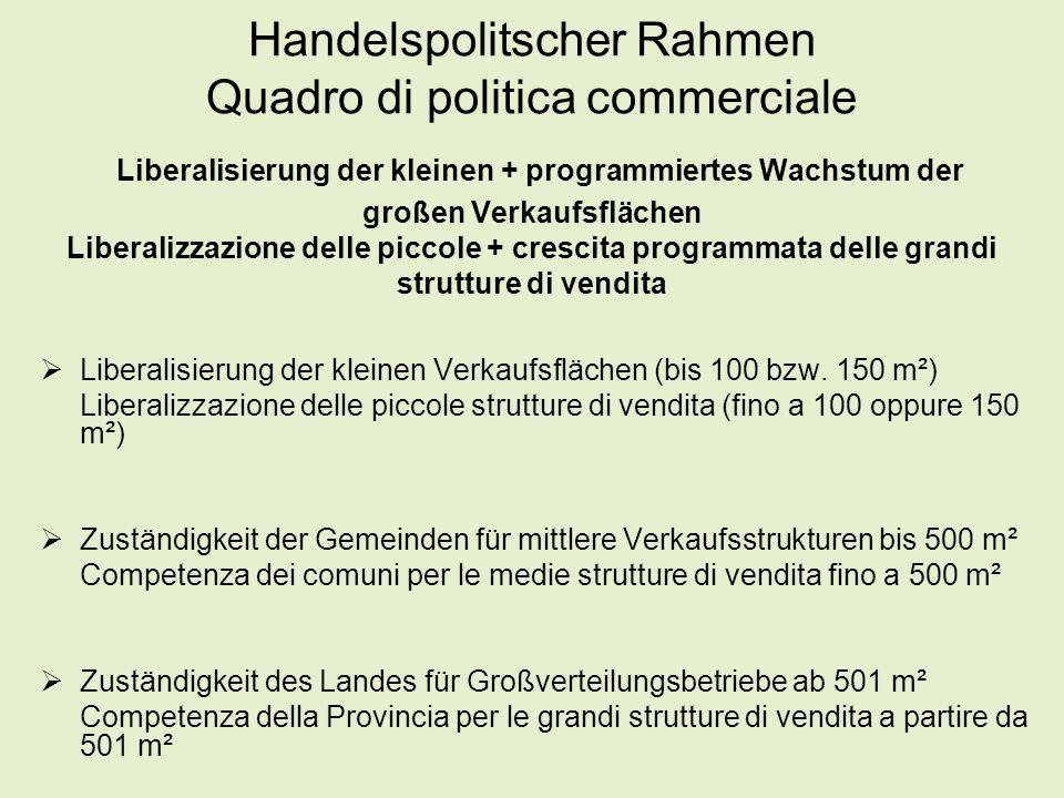 Handelspolitscher Rahmen Quadro di politica commerciale Liberalisierung der kleinen + programmiertes Wachstum der großen Verkaufsflächen Liberalizzazi