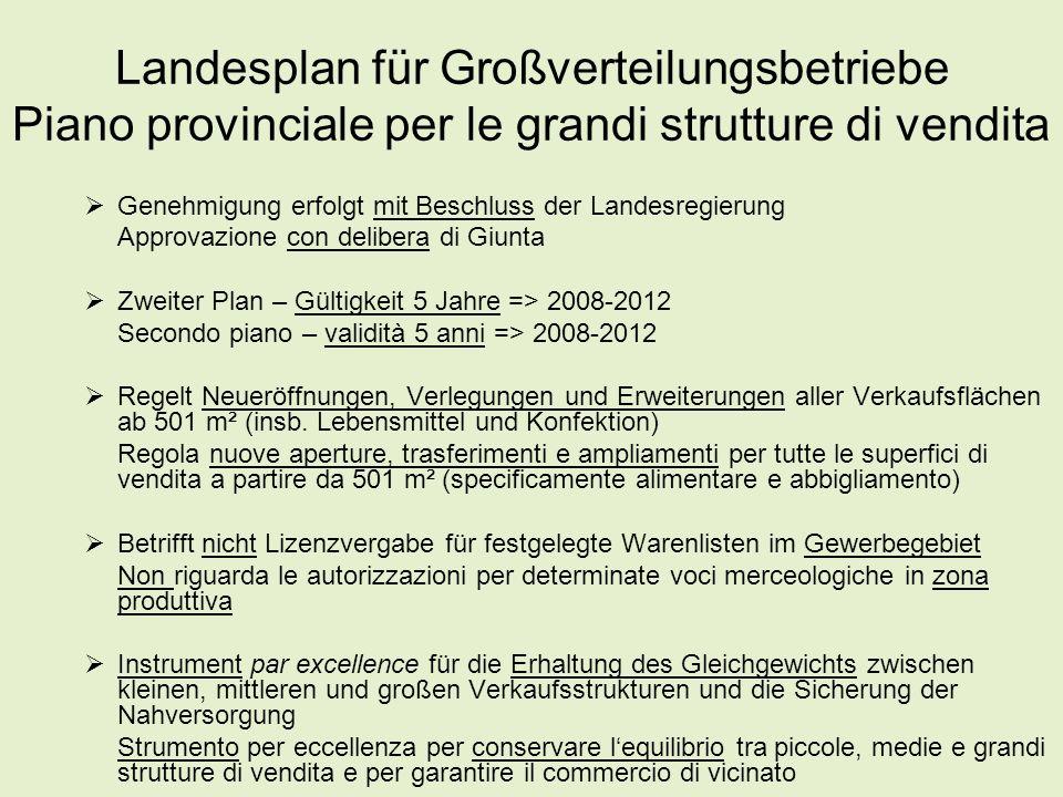 Landesplan für Großverteilungsbetriebe Piano provinciale per le grandi strutture di vendita  Genehmigung erfolgt mit Beschluss der Landesregierung Ap