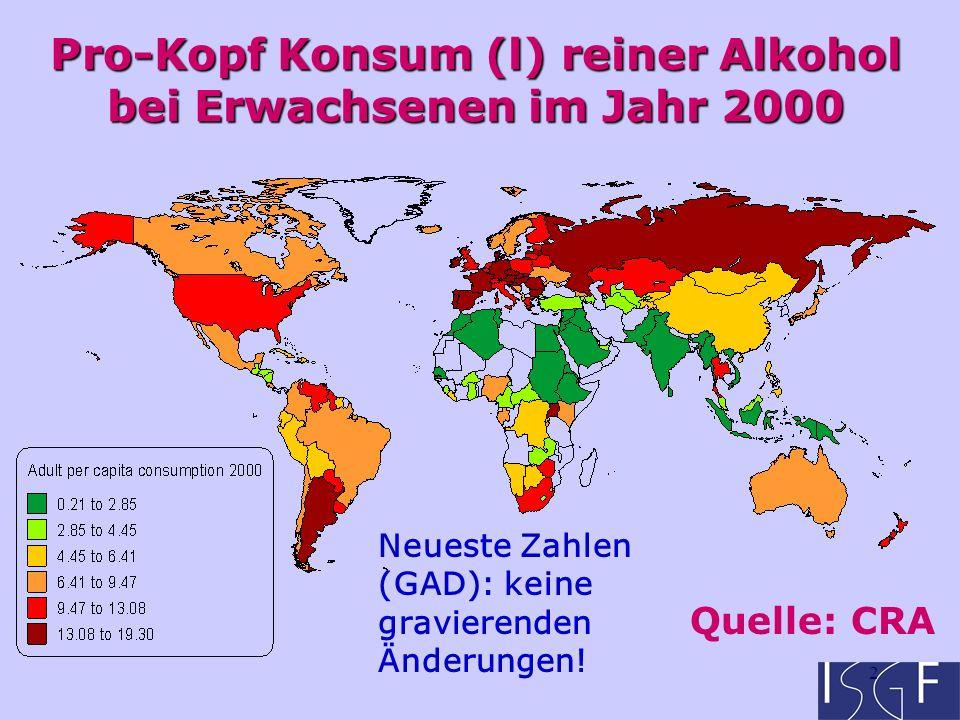 2 Pro-Kopf Konsum (l) reiner Alkohol bei Erwachsenen im Jahr 2000 Quelle: CRA Neueste Zahlen (GAD): keine gravierenden Änderungen!