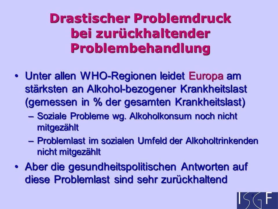 6 Drastischer Problemdruck bei zurückhaltender Problembehandlung Unter allen WHO-Regionen leidet Europa am stärksten an Alkohol-bezogener Krankheitslast (gemessen in % der gesamten Krankheitslast)Unter allen WHO-Regionen leidet Europa am stärksten an Alkohol-bezogener Krankheitslast (gemessen in % der gesamten Krankheitslast) –Soziale Probleme wg.
