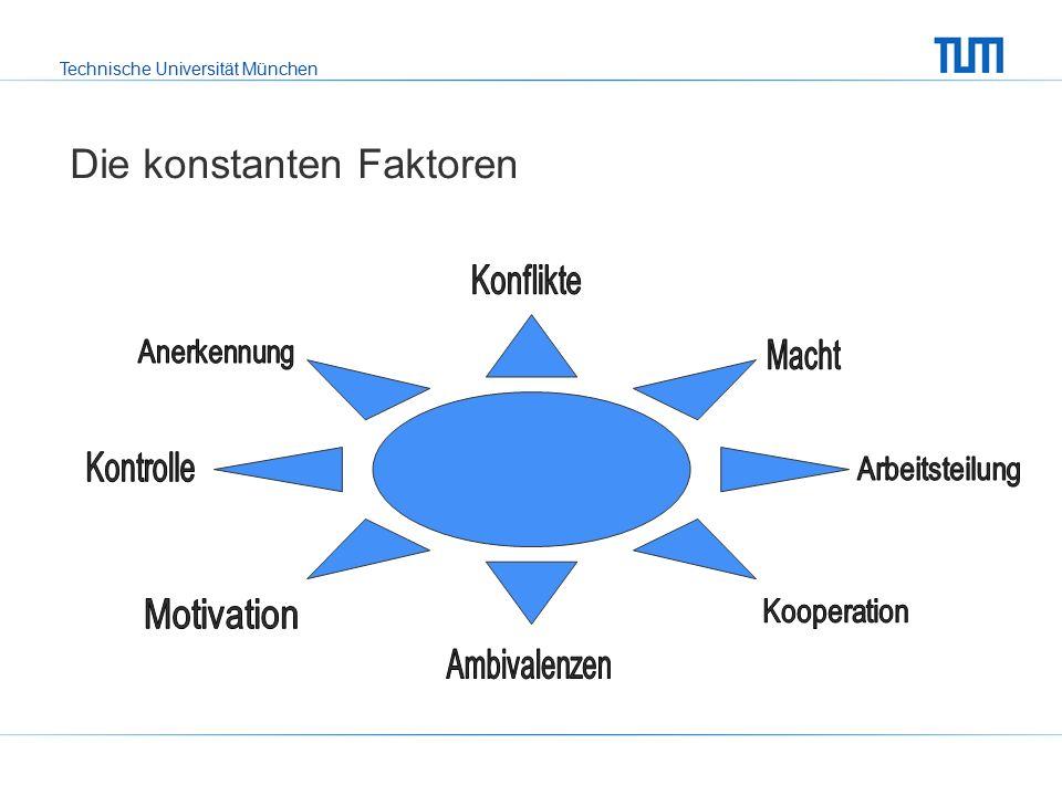 Technische Universität München Die konstanten Faktoren