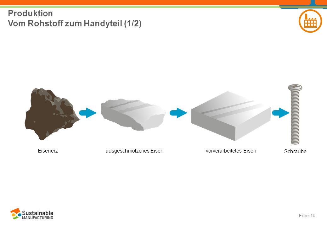 Produktion Vom Rohstoff zum Handyteil (1/2) Folie 10 Schraube Eisenerzausgeschmolzenes Eisenvorverarbeitetes Eisen