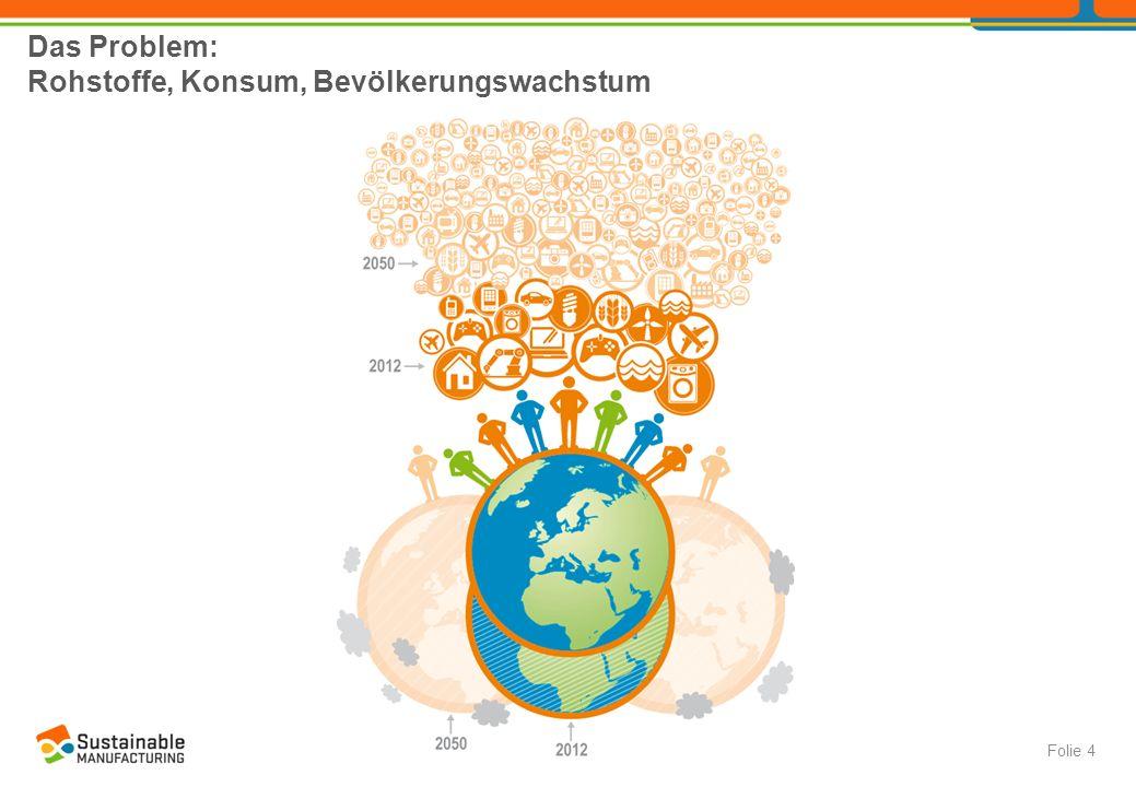 Das Problem: Rohstoffe, Konsum, Bevölkerungswachstum Folie 4