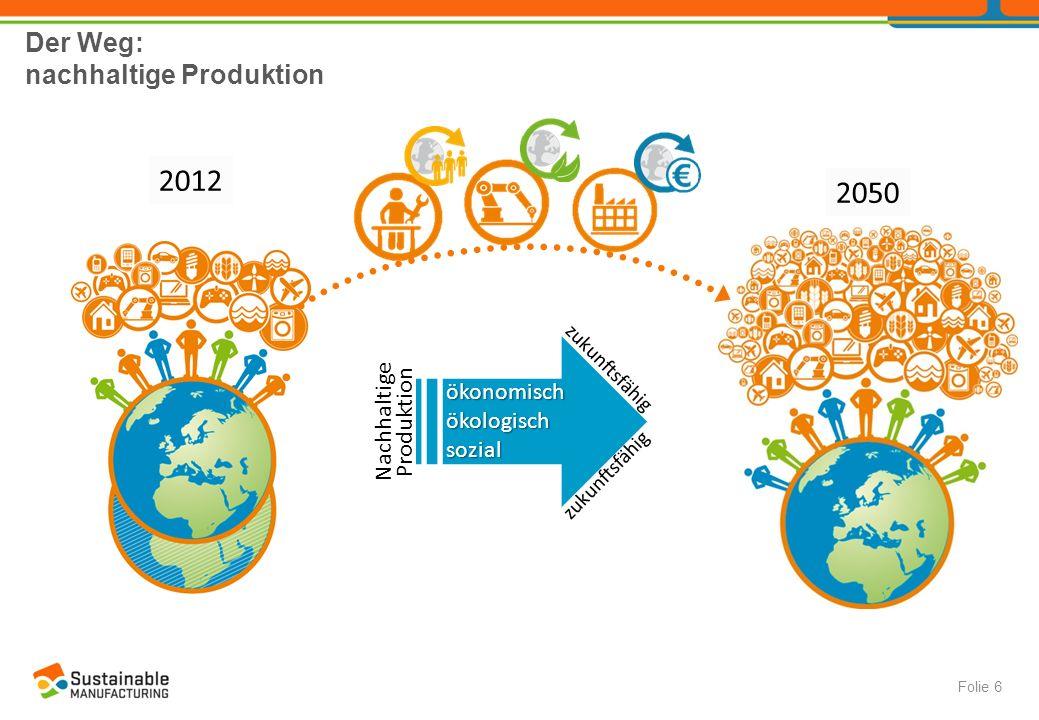 Der Weg: nachhaltige Produktion Folie 6 2012 2050 Nachhaltige Produktion ökonomischökologischsozial zukunftsfähig