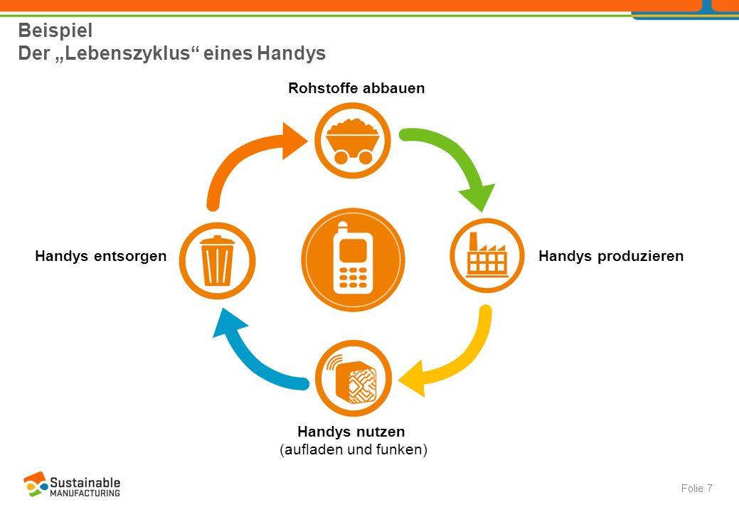 """Beispiel Der """"Lebenszyklus eines Handys Folie 7 Rohstoffe abbauen Handys produzieren Handys nutzen (aufladen und funken) Handys entsorgen"""