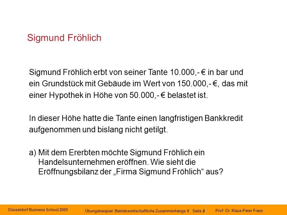 Düsseldorf Business School 2005 Übungsbeispiel: Betriebswirtschaftliche Zusammenhänge II Seite 2 Prof.