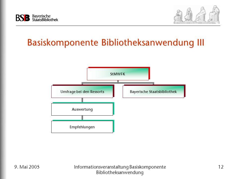 9. Mai 2005Informationsveranstaltung Basiskomponente Bibliotheksanwendung 12 Basiskomponente Bibliotheksanwendung III StMWFK Umfrage bei den Ressorts