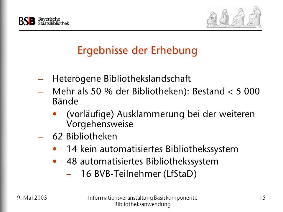 9. Mai 2005Informationsveranstaltung Basiskomponente Bibliotheksanwendung 15 Ergebnisse der Erhebung –Heterogene Bibliothekslandschaft –Mehr als 50 %