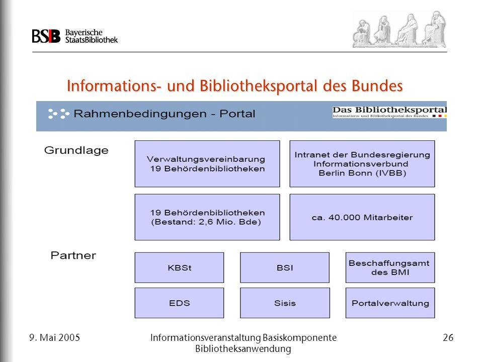 9. Mai 2005Informationsveranstaltung Basiskomponente Bibliotheksanwendung 26 Informations- und Bibliotheksportal des Bundes