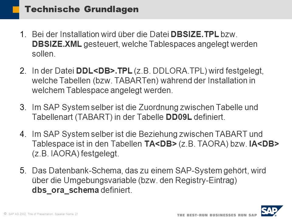   SAP AG 2002, Title of Presentation, Speaker Name 21 Technische Grundlagen 1.Bei der Installation wird über die Datei DBSIZE.TPL bzw.