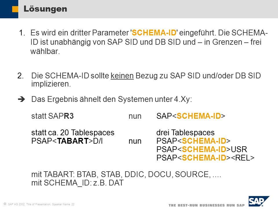   SAP AG 2002, Title of Presentation, Speaker Name 22 Lösungen 1.Es wird ein dritter Parameter 'SCHEMA-ID' eingeführt. Die SCHEMA- ID ist unabhängig