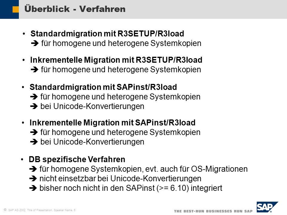   SAP AG 2002, Title of Presentation, Speaker Name 6 Überblick - Verfahren Standardmigration mit R3SETUP/R3load  für homogene und heterogene Systemkopien Inkrementelle Migration mit R3SETUP/R3load  für homogene und heterogene Systemkopien Standardmigration mit SAPinst/R3load  für homogene und heterogene Systemkopien  bei Unicode-Konvertierungen Inkrementelle Migration mit SAPinst/R3load  für homogene und heterogene Systemkopien  bei Unicode-Konvertierungen DB spezifische Verfahren  für homogene Systemkopien, evt.
