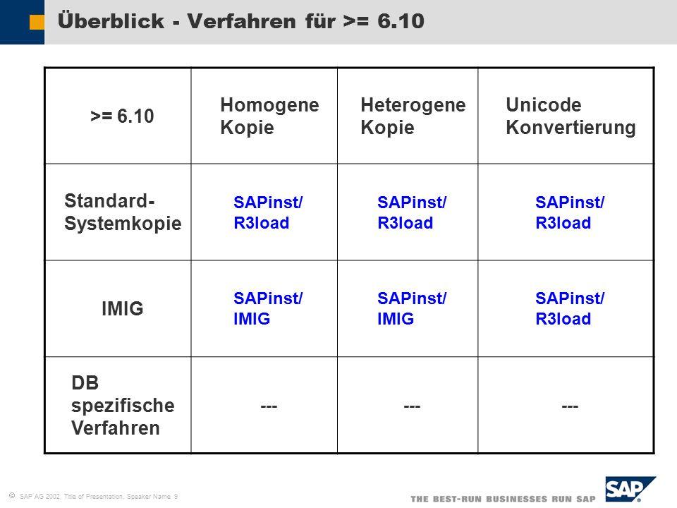   SAP AG 2002, Title of Presentation, Speaker Name 9 Überblick - Verfahren für >= 6.10 >= 6.10 Homogene Kopie Heterogene Kopie Unicode Konvertierung