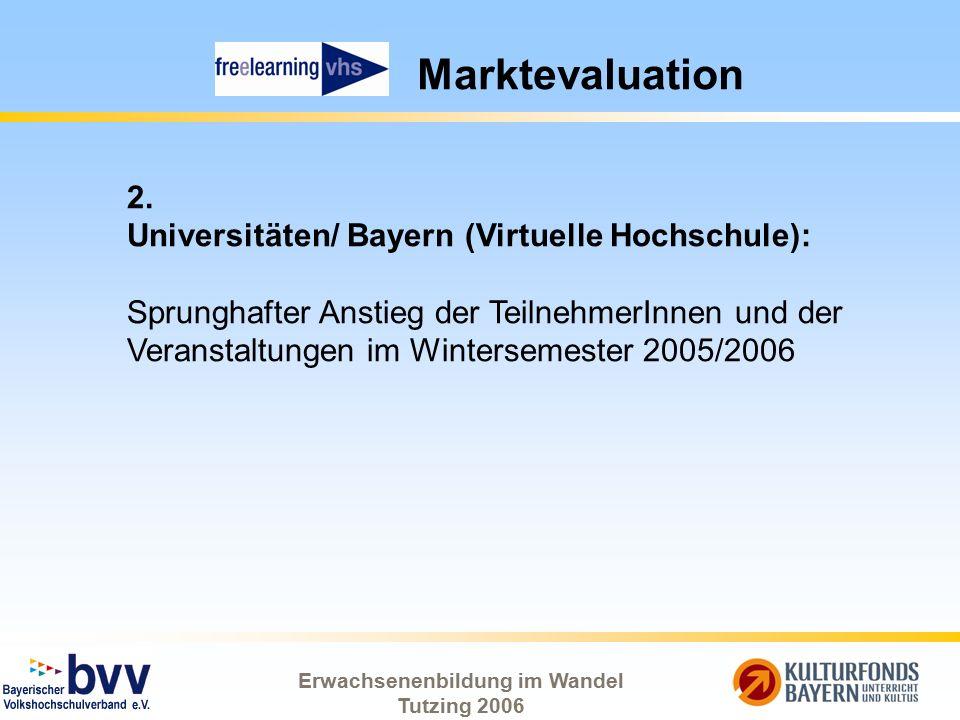 Erwachsenenbildung im Wandel Tutzing 2006 Marktevaluation 2. Universitäten/ Bayern (Virtuelle Hochschule): Sprunghafter Anstieg der TeilnehmerInnen un