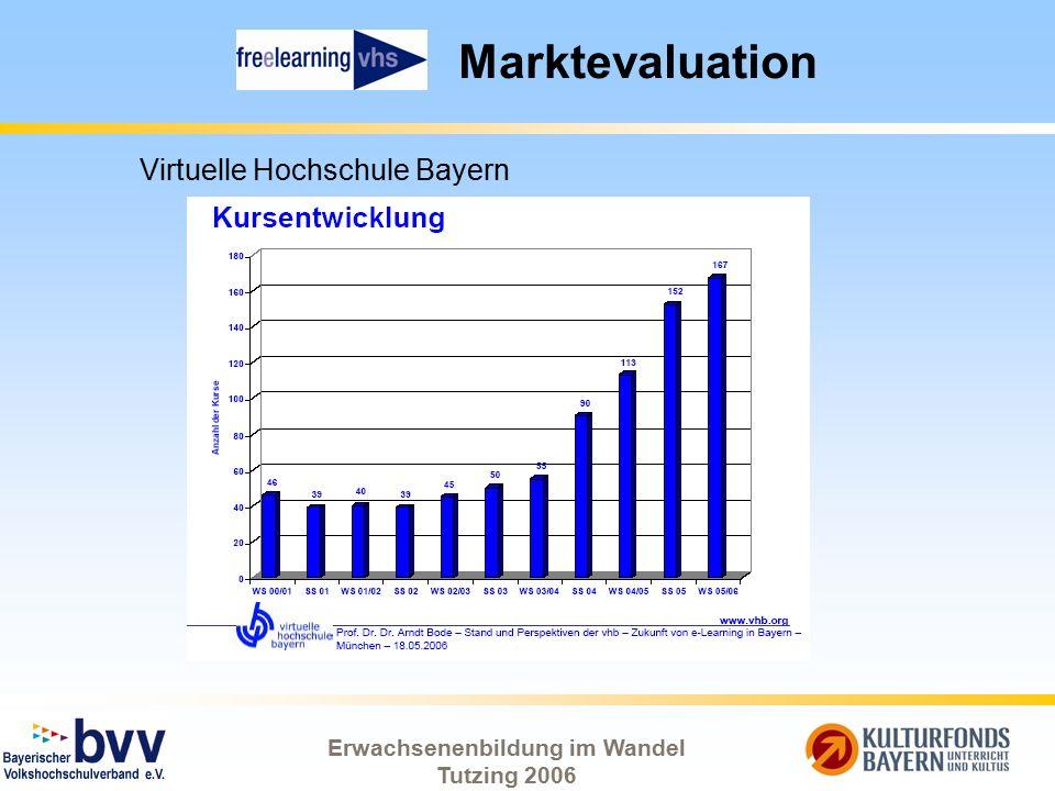 Erwachsenenbildung im Wandel Tutzing 2006 Marktevaluation Virtuelle Hochschule Bayern