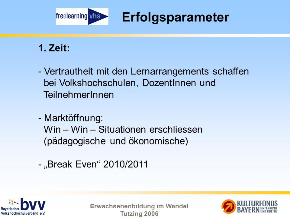Erwachsenenbildung im Wandel Tutzing 2006 Erfolgsparameter 1. Zeit: - Vertrautheit mit den Lernarrangements schaffen bei Volkshochschulen, DozentInnen