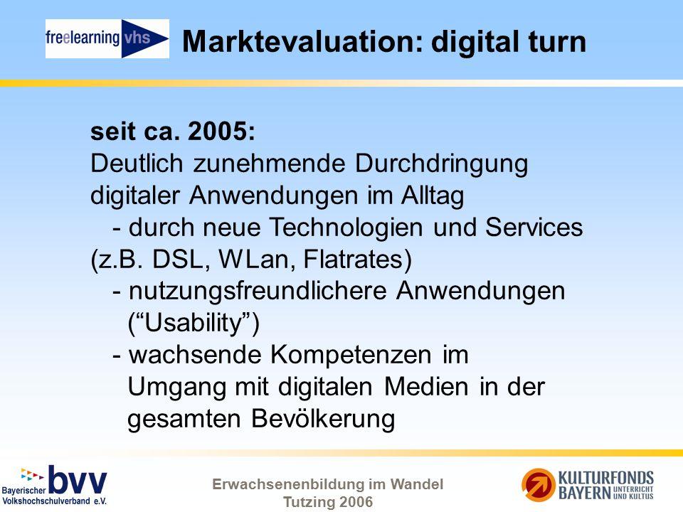 Erwachsenenbildung im Wandel Tutzing 2006 Marktevaluation: digital turn seit ca. 2005: Deutlich zunehmende Durchdringung digitaler Anwendungen im Allt