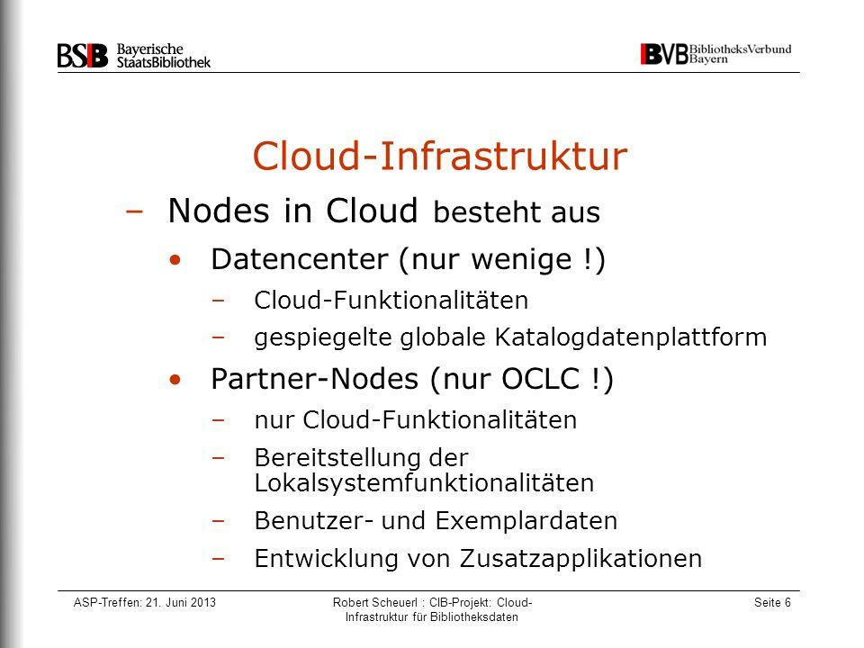 ASP-Treffen: 21. Juni 2013Robert Scheuerl : CIB-Projekt: Cloud- Infrastruktur für Bibliotheksdaten Seite 6 Cloud-Infrastruktur –Nodes in Cloud besteht