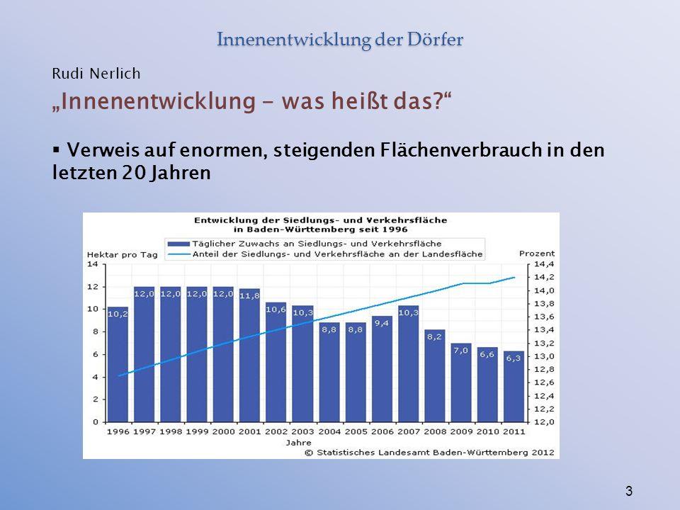 """Innenentwicklung der Dörfer 3 Rudi Nerlich """"Innenentwicklung - was heißt das  Verweis auf enormen, steigenden Flächenverbrauch in den letzten 20 Jahren"""